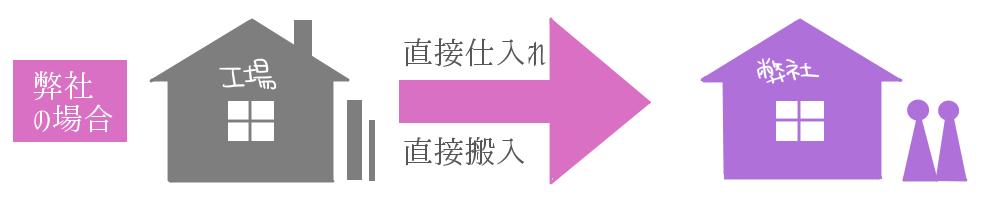 https://www.stoneclub.jp/data/stoneclub/image/201801/heisyaaaa.jpg