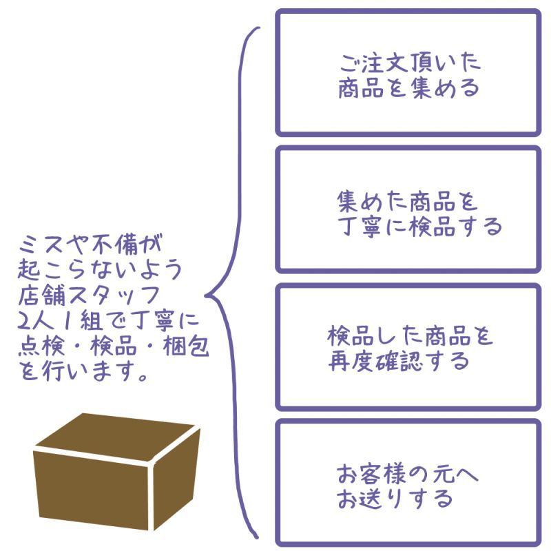 https://www.stoneclub.jp/data/stoneclub/image/201801/tennkennn11111.jpg
